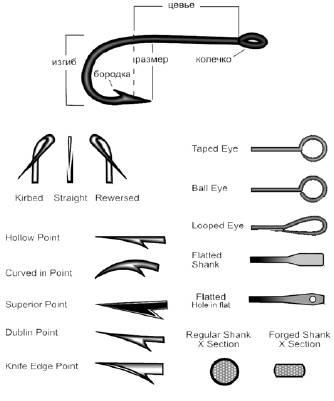 форма для рыбалки