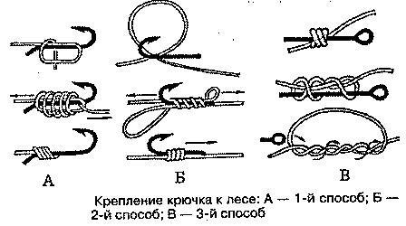 способы как привязать рыболовный крючок